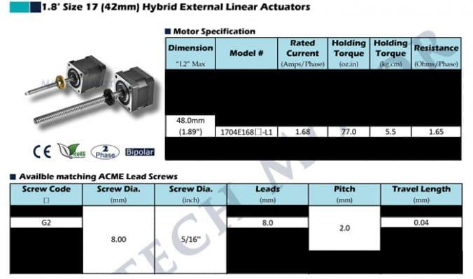 ACME Screw NEMA17 Stepper Motor Datasheet