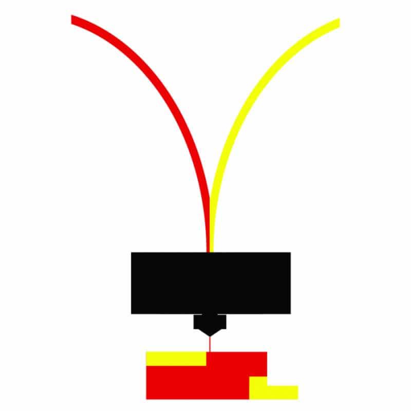 E3D Cyclops Hotend