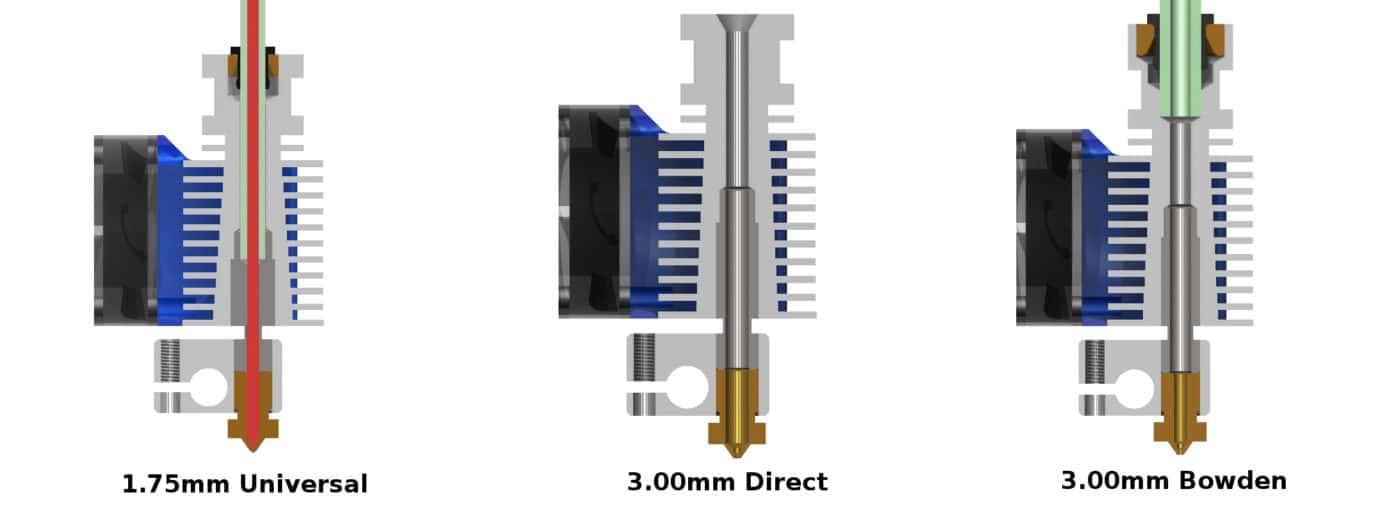 V6 Cutaway